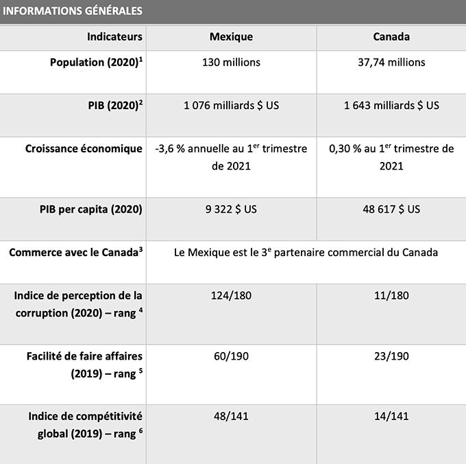 Image-Mexique-informations-generales-2021-680px