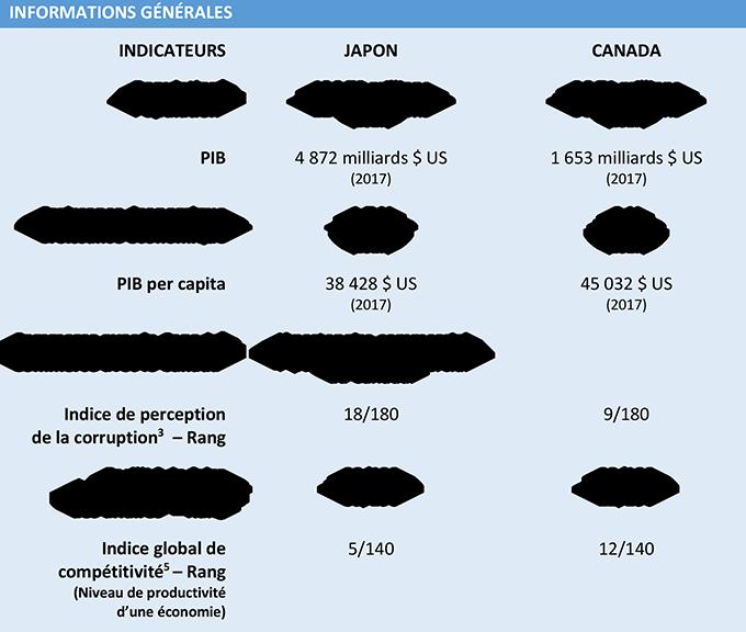 Tableau-Japon-fiche-marche-CQI